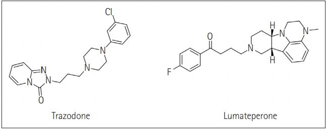 Serotonin Receptors for Treatment of Insomnia